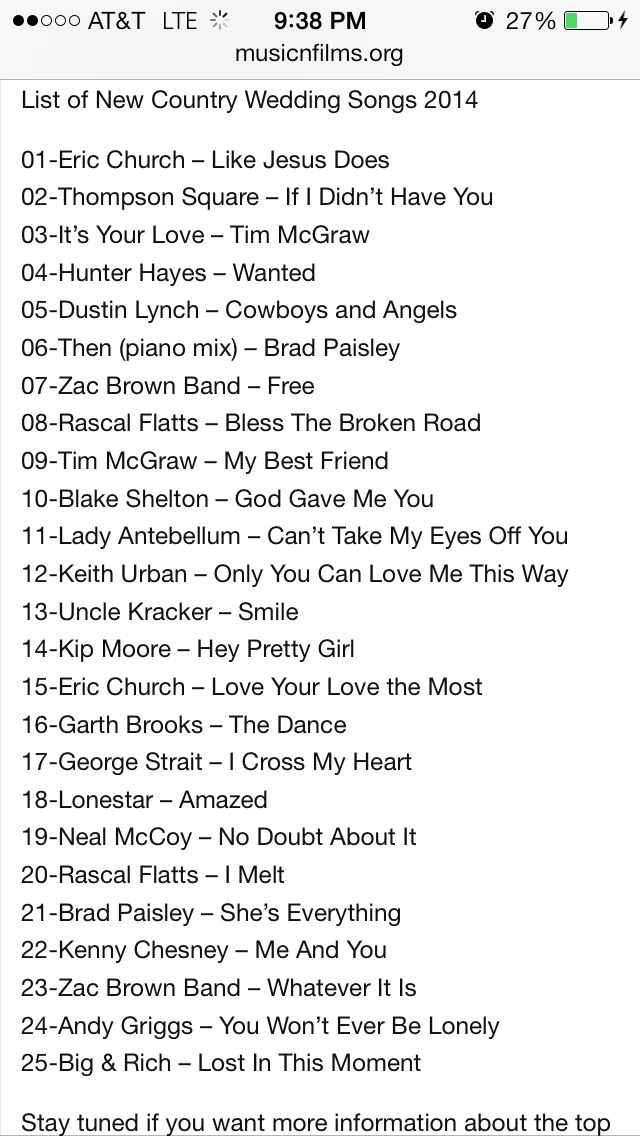 list of popular country songs 2014